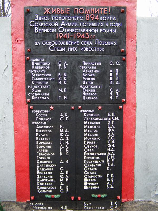 http://memorial.kharkov.ua/sites/memorial/Base/Kegichevskiy/Lozovaya/Lozovaya_02.jpg